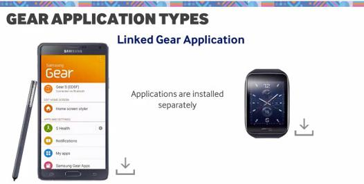 application gear samsung