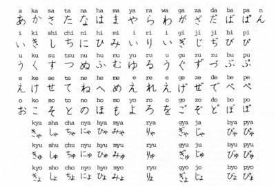 apprendre la langue japonaise