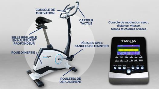 calories brulées velo elliptique