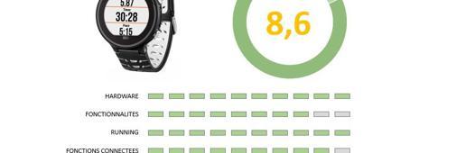 classement montre gps running