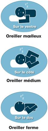 comment choisir son oreiller