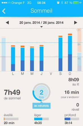 fitbit sommeil
