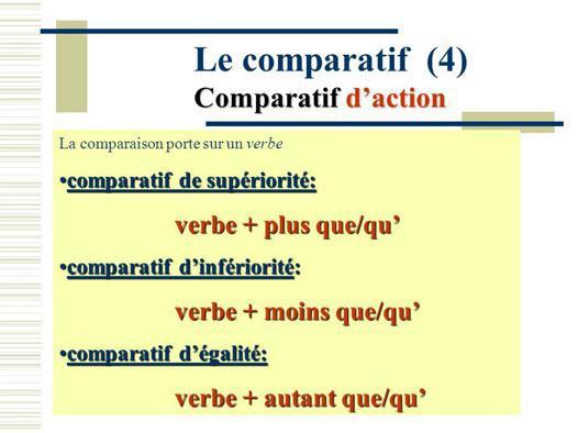 le comparatif d action