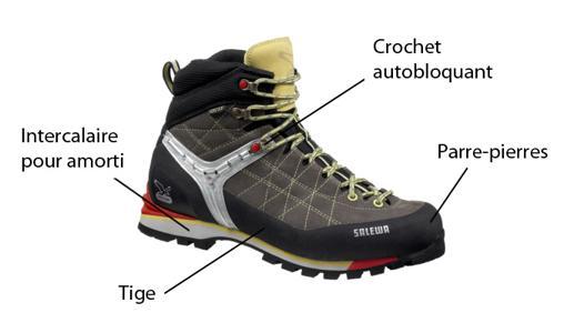 meilleur chaussure randonnée