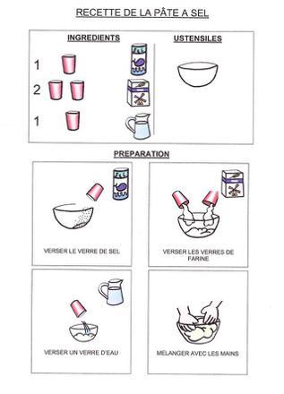 pâte à sel sans cuisson recette