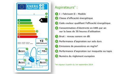 performance aspirateur