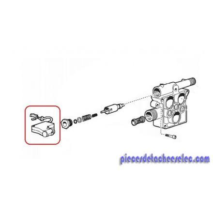 pièces détachées nettoyeur haute pression lavor