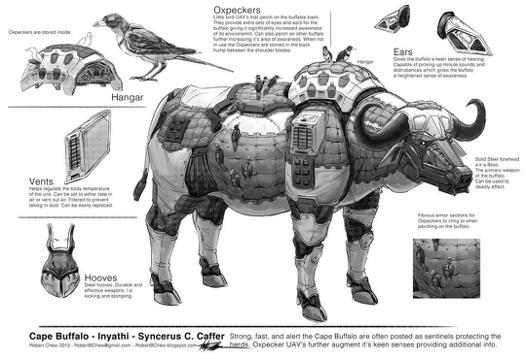 robot animaux