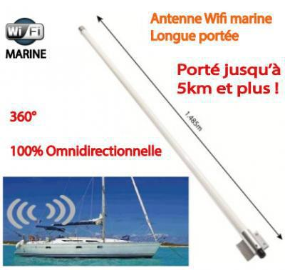 test antenne wifi