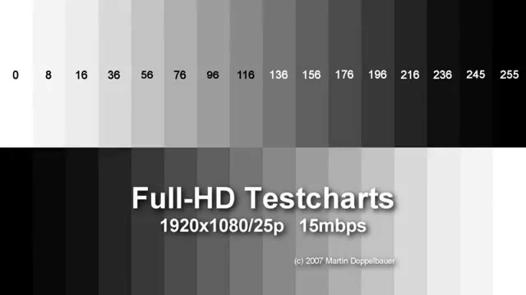 video hd test